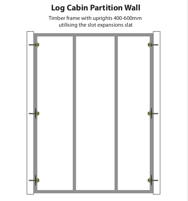 partition wall for log cabins